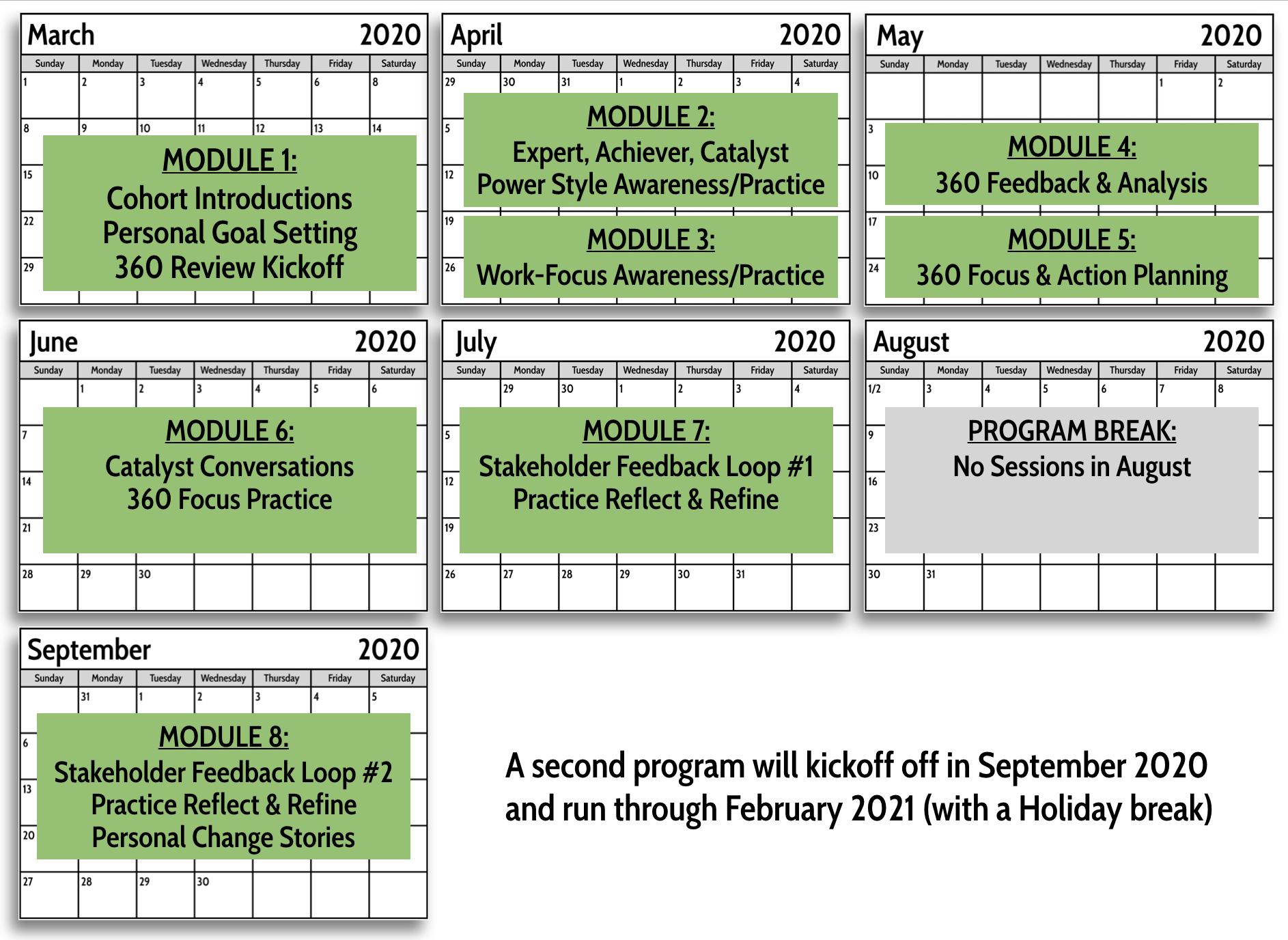Program Schedule Overview